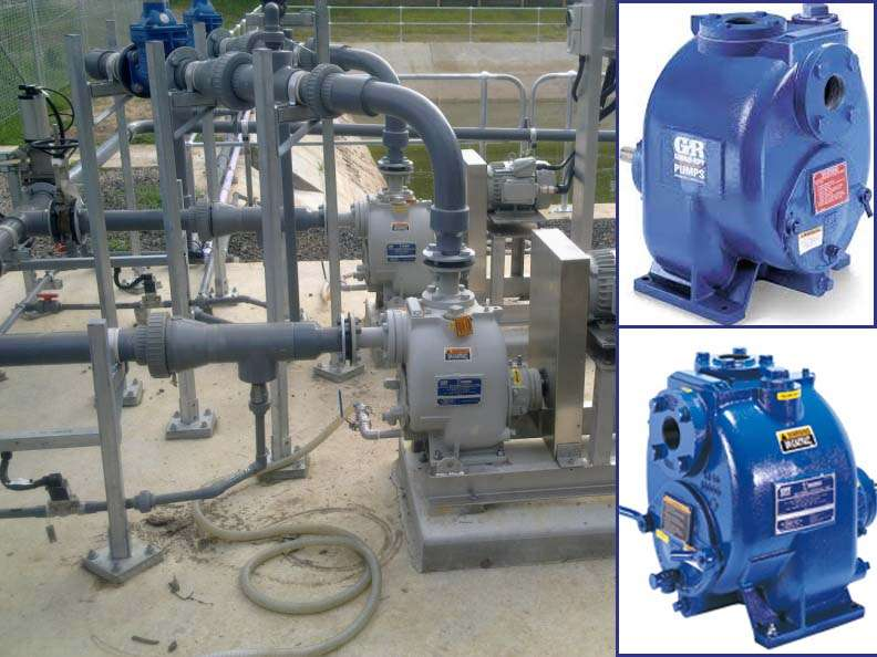 T2A3-B Self Priming Wastewater Pump