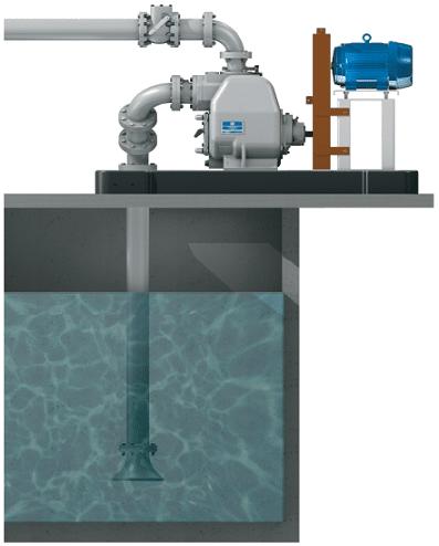 Pumping Corrosive Wastewater