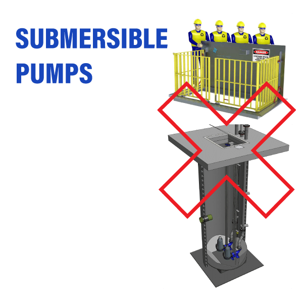Submersible-pumps-more-dangerous-than-self-priming