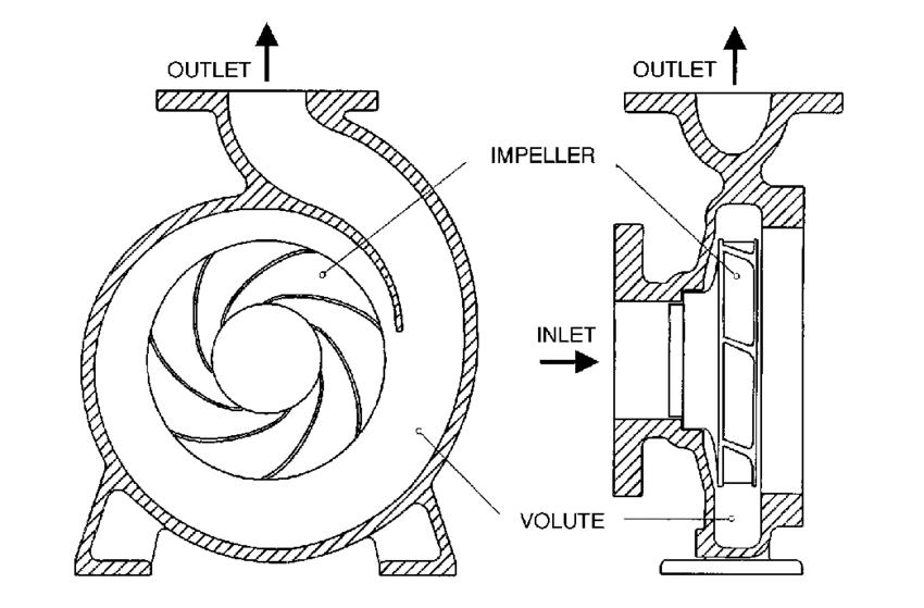 Centrifugal-pump-drawing-1